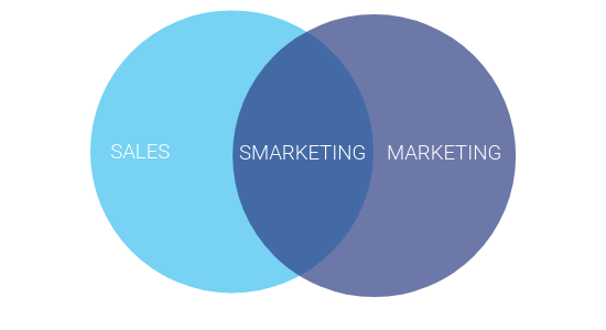 Lake One Smarketing