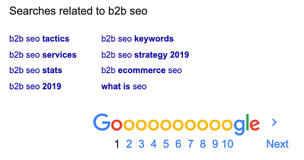 B2B SEO Keywords