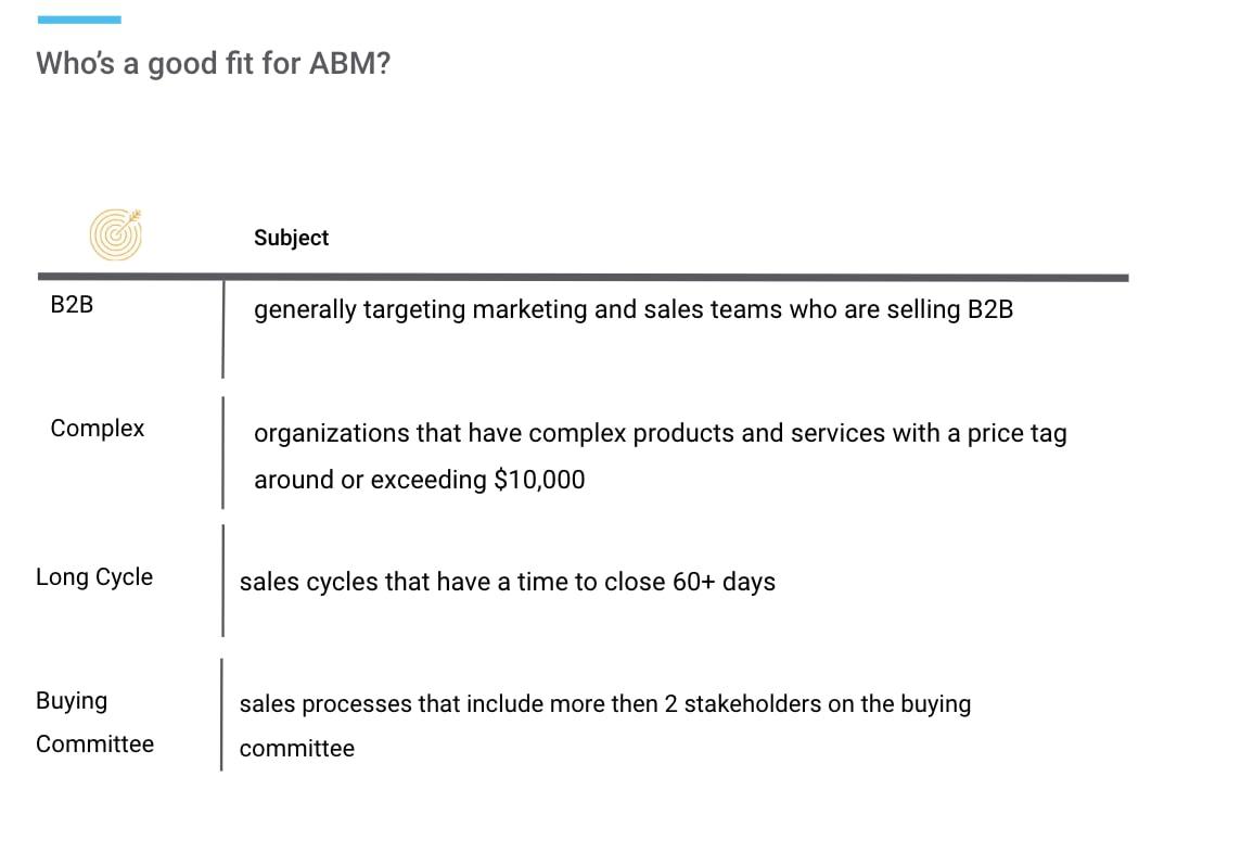abm business fit