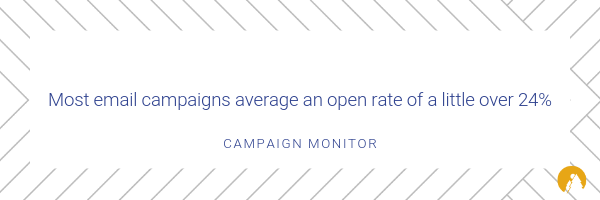 B2B Email Marketing open rate