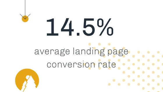 campaign average landing page conversion rate