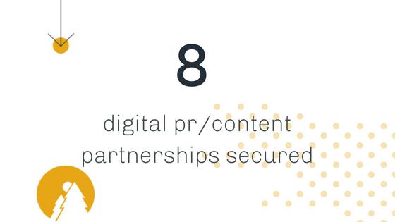 Digital PR Partnerships