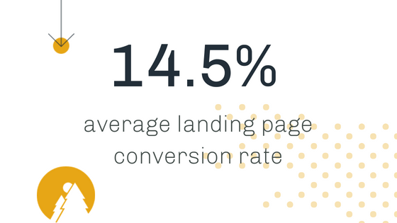 campaign average landing page conversion rate